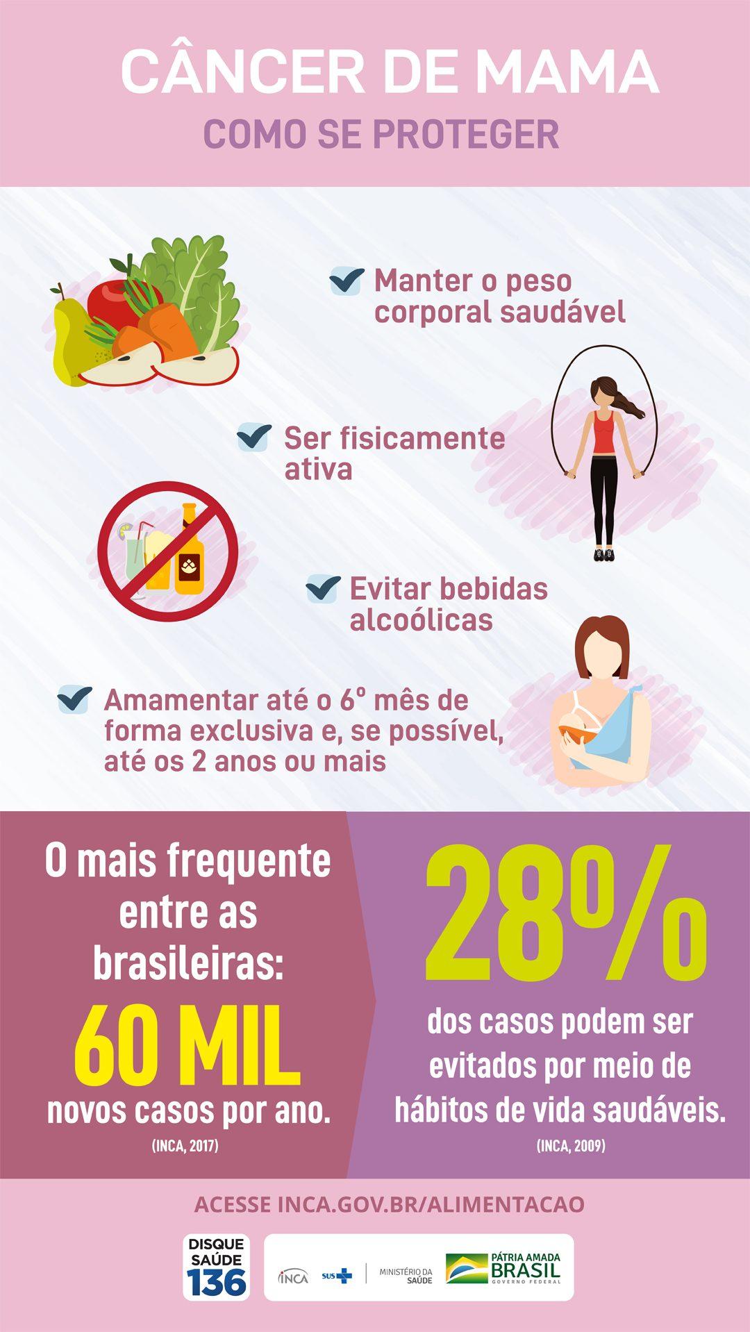 INFOGRAFICO 12_CANCER DE MAMA_04
